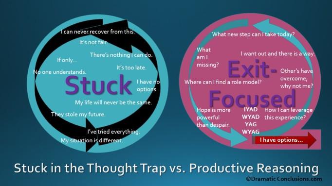unproductive thinking